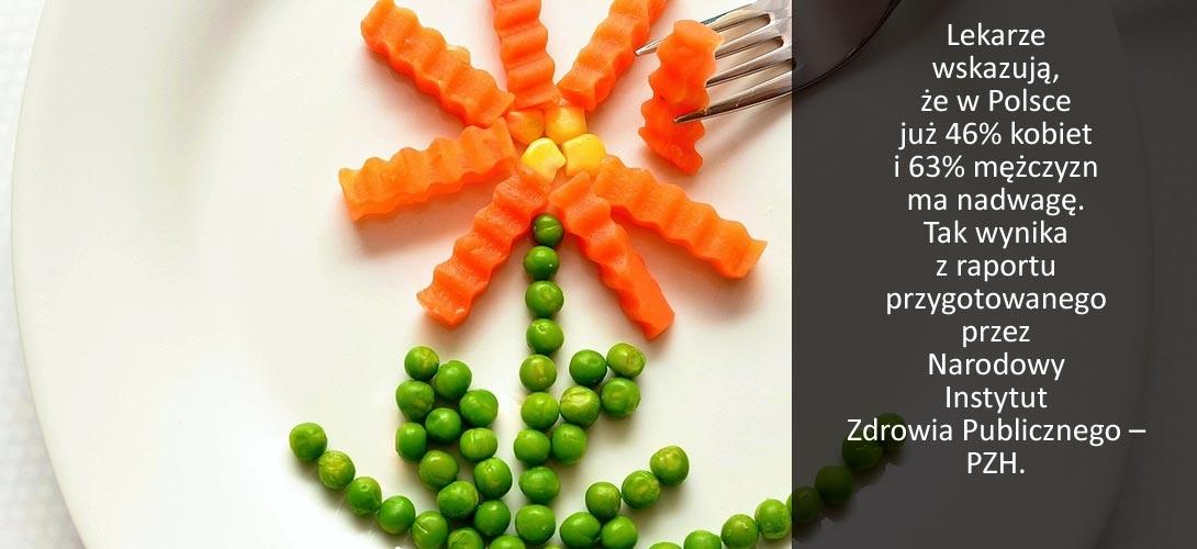 talerz Zdrowe odżywianie. Moda czy rozsądny wybór? Sprawdź już teraz!