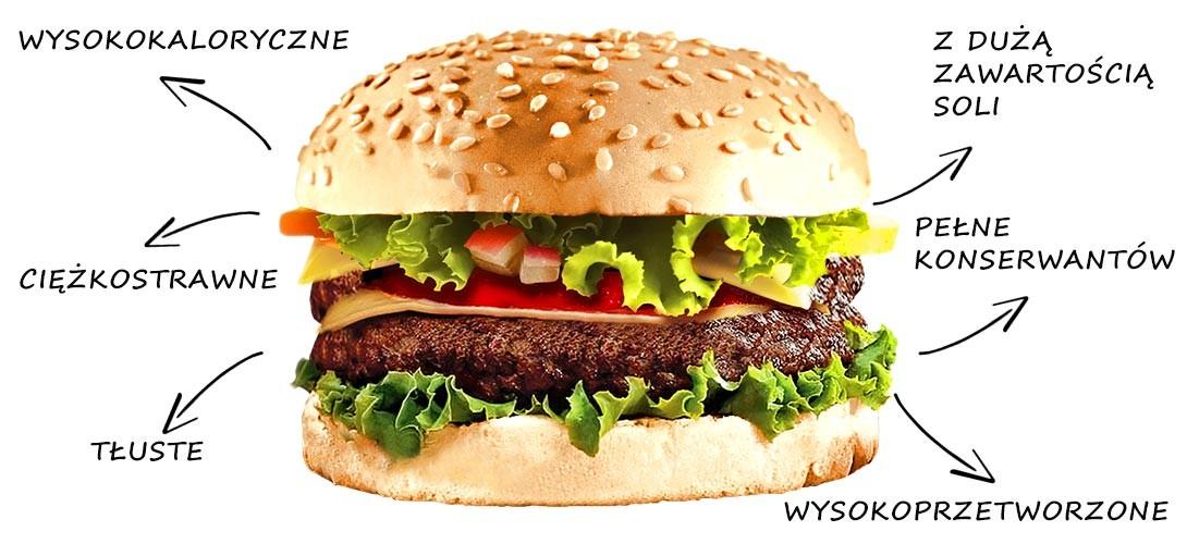 niezdrowe-jedzenie Przepisy na obiad – proste i szybkie! UWAGA NA JEDZENIE NA MIEŚCIE - TO SZKODZI!