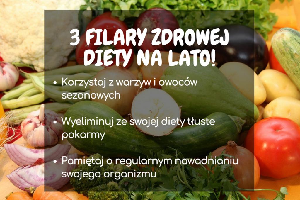infogra-1024x682 Dieta na lato - jak jeść smacznie, lekko i zdrowo