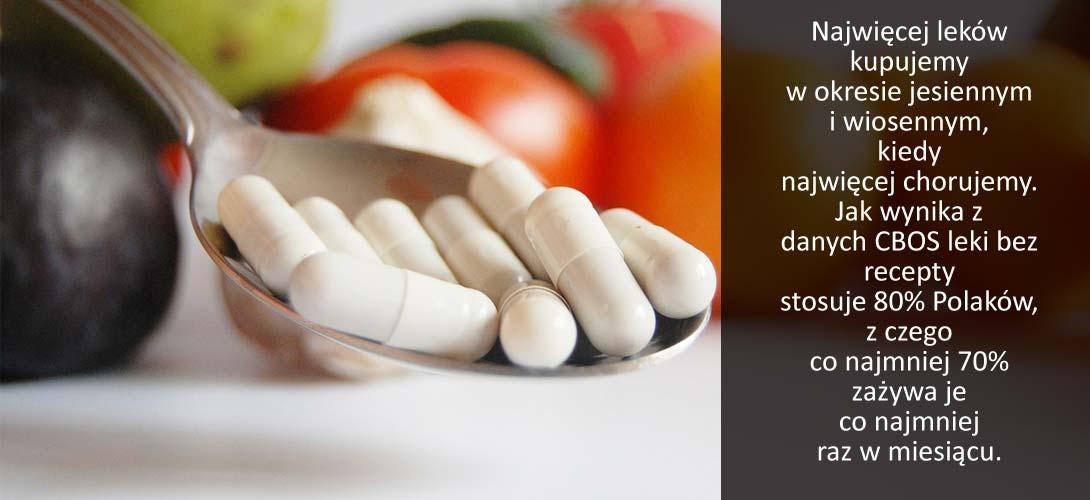 witaminy Badania dowodzą: Polacy lubią piłkę nożną i...przyjmowanie dużej ilości leków i witamin. Dlaczego?