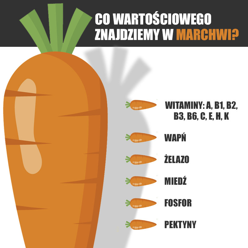 marchew CIASTKA DLA DZIECI BEZ CUKRU:pyszne ciastka kruche z marchewką