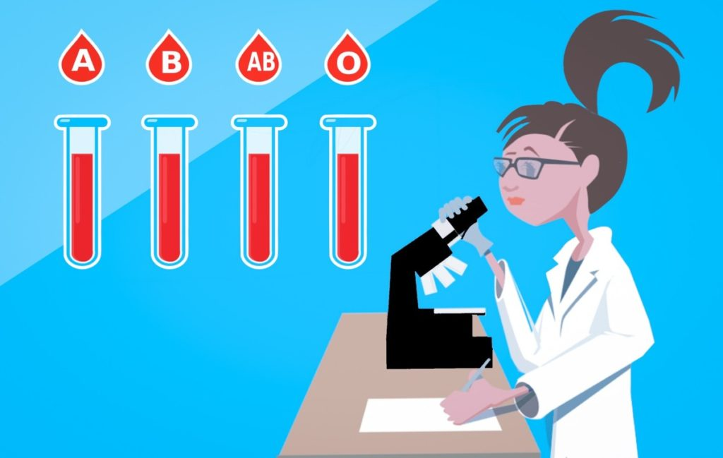 blood-4039751_1920-1024x649 Co powinniśmy wiedzieć na temat rodzinnej hipercholesterolemii?